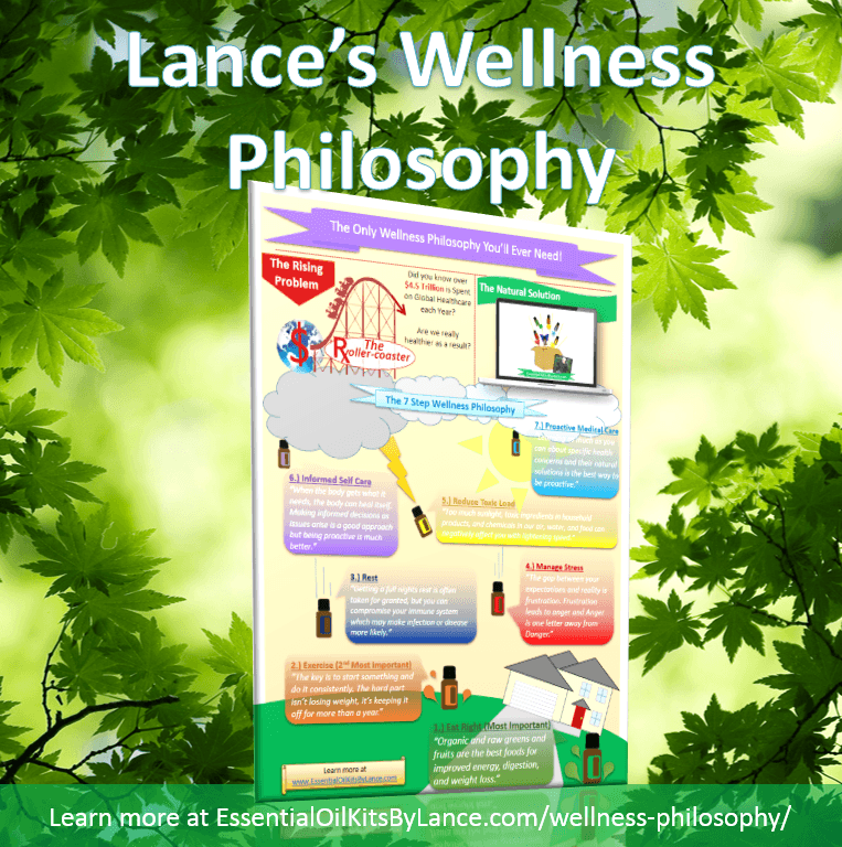 Lance's Wellness Philosophy 2